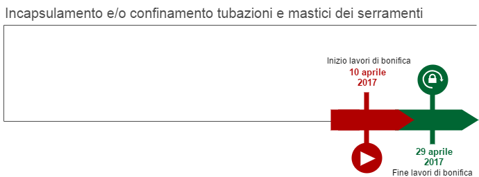 rettoratonuovo